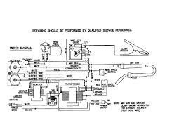 wiring diagram for chicago electric welder not lossing wiring miller thunderbolt welder wiring diagram wiring diagram third level rh 13 16 jacobwinterstein com arc welder wiring diagram mig welding diagram