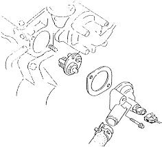 Mazda b2500 engine thermostat replacement on 1995 mazda miata engine diagram