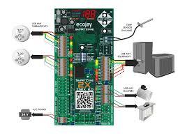 hvac zone control smartzone 2x 2 zone damper control kit ecojay smartzone 2x zs2x 2 0