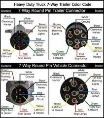 7 way trailer diagram how to check horse trailer wiring trailer 7 way trailer diagram how to check horse trailer wiring