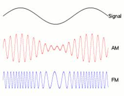 Amplitude Of Visible Light Waves Gif Difference Between Radio Waves Modulated By