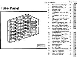 1995 audi fuse box location 1995 wiring diagrams