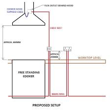 wiring kitchen extractor fan wiring diagram kitchen extractor fan wiring diagram diagrams