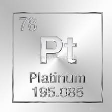 Periodic Table of Elements - Platinum (Pt)