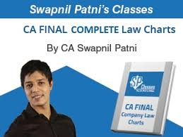 Ca Final Complete Law Chart Books By Ca Swapnil Patni By