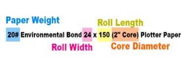 Understanding Plotter Paper Sizes Easy Guide To Online