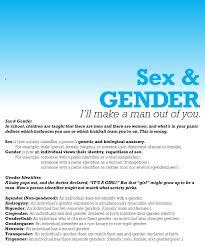 college application essay help factors that determine gender identity gender identity essay example for
