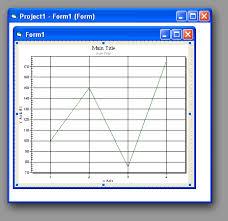 Vb Net Charts And Graphs Visual Basic Charting Graphing Activex Code Visual Studio