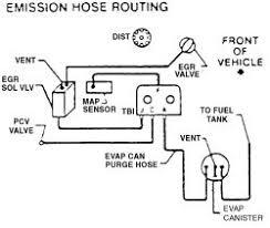 1991 ford ranger vacuum diagram modern design of wiring diagram • repair guides vacuum diagrams vacuum diagrams autozone com rh autozone com 1991 ford ranger 2 3 vacuum diagram 1991 ford ranger vacuum diagram