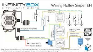 fantastic vent wiring diagram images and photos imagenclap co Radiator Fan Wiring Diagram at X Oolong Fan Wiring Diagram