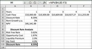 Dicounted Cashflow Discounted Cash Flow Analysis 101