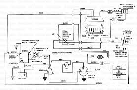 wiring diagram 1985 dodge roadtrek wiring discover your wiring cj7 wiring diagram jeep cj7 258 vacuum line diagram on wiring 1985 southwind