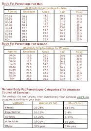 71 Described Muscle Mass Women Chart