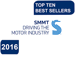new car releases 2016 ukUK new car market achieves record 269 million registrations in