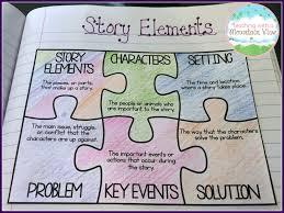 Story Elements Kindergarten Anchor Chart Teaching With A Mountain View Teaching Story Elements A