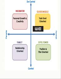 corporate culture essay corporate culture essay college essays joel21300
