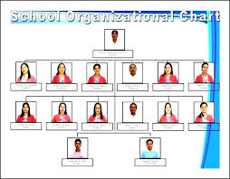 School Organizational Chart Template School Organizational Chart Template Smartasafox Co