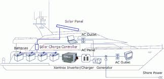 small boat electrical wiring diagram wiring diagram wiring help needed sail munity
