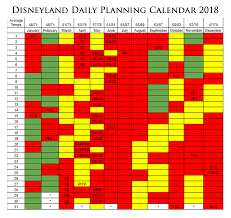 40 Paradigmatic Disney Crowd Chart