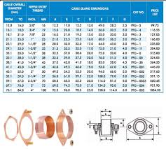 Armoured Cable Diameter Chart Flange Type Brass Cable Gland For Armoured Cables