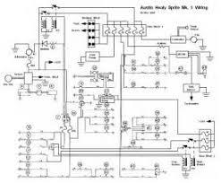 similiar elevators hydraulic circuit schematics for dummies keywords wiring diagrams residential elevator wiring diagram website