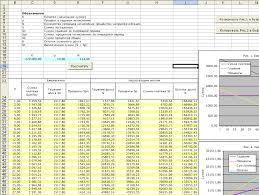 Финансовые расчеты и графики в excel Финансовая математика и  Расчет дифференцированных платежей по кредиту
