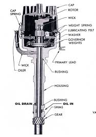 wiring diagram chevy 350 distributor cap the wiring diagram install hei distributor vidim wiring diagram wiring diagram