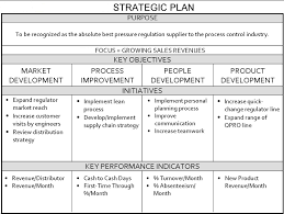 online sales business plan business plan one page strategic to increase sales jpg your own