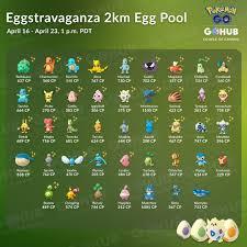 Eggstravaganza 2019 Announcement And Guide Pokemon Go Hub