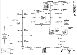 obd ii connector wiring diagram wiring diagram and schematic design chevrolet silverado 1500 clic ls the obd ii will not allow