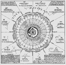 Astrology Map Chart Rosicrucian Astrological Chart This Chart Is Designed To