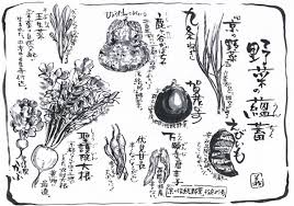 昔のイラスト日本の野菜 おしゃれ大好きおやじのボナペティレシピ