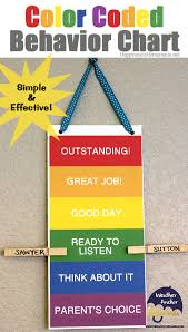 The Truth About Classroom Behavior Charts Weather Anchor Mama