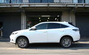 Comparison - Toyota Fortuner 3.0 4x4 AT 2015 - vs - Toyota Harrier ...