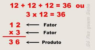 As Quatro Operações fundamentais da Aritmética e sua nomenclatura. - Só Faz  Quem Sabe