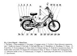 jawa moped engine jmecm04 thrust ring 451 9 224 12 020 crank if you want an expert level detailed description of how to fix your moped see the dempsey moped repair manual