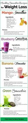 Best 20 Healthy smoothies ideas on Pinterest