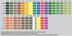 Mixol Tint Color Chart Mixol Tint