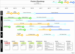 roadmap templates excel excel genealogy timeline template awesome free excel gantt chart