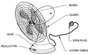 ceiling fans perth wa 2014 computer fan online buy stand fan transceiverrapid heating cooling beverage thermostatcircuit diagram are easier to help them auto state table car and shows subcircuits as
