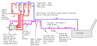 land rover 90 diesel wiring diagram wirdig fuel pump wiring diagram get image about wiring diagram