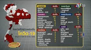ยอดติดเชื้อโควิด-19 พุ่ง 47 จังหวัด ชลบุรีมาแรง 28 ราย - YouTube