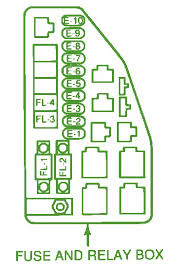 fuse box car wiring diagram page 175 1992 geo storm hatchback fusible link fuse block diagram