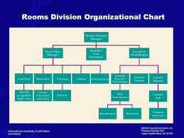 Pearson Organizational Chart Introduction To Hospitality Fourth Edition John Walker