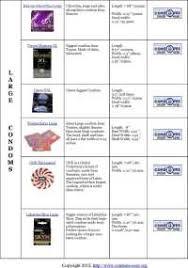 Trojan Condom Size Chart
