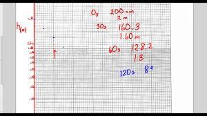 2 Cycle Semi Log Graph Paper Nifbe Carpentersdaughter Co