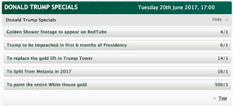 Online Bookies The Odds Donald Trump Will Be Impeached Are 2 1