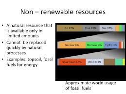 resources essay renewable resources essay