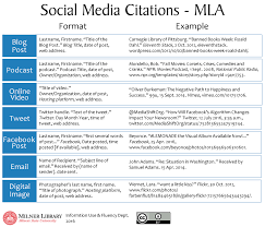 Mla 10 Mla Citing Sources Guides At Milner Library Illinois State