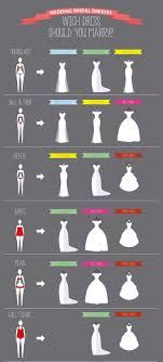 156 best wedding images on pinterest wedding dressses, brides Wedding Dress Designers Guide ultimate guide to wedding dresses everything you need to know team wedding blog wedding dress designer price guide